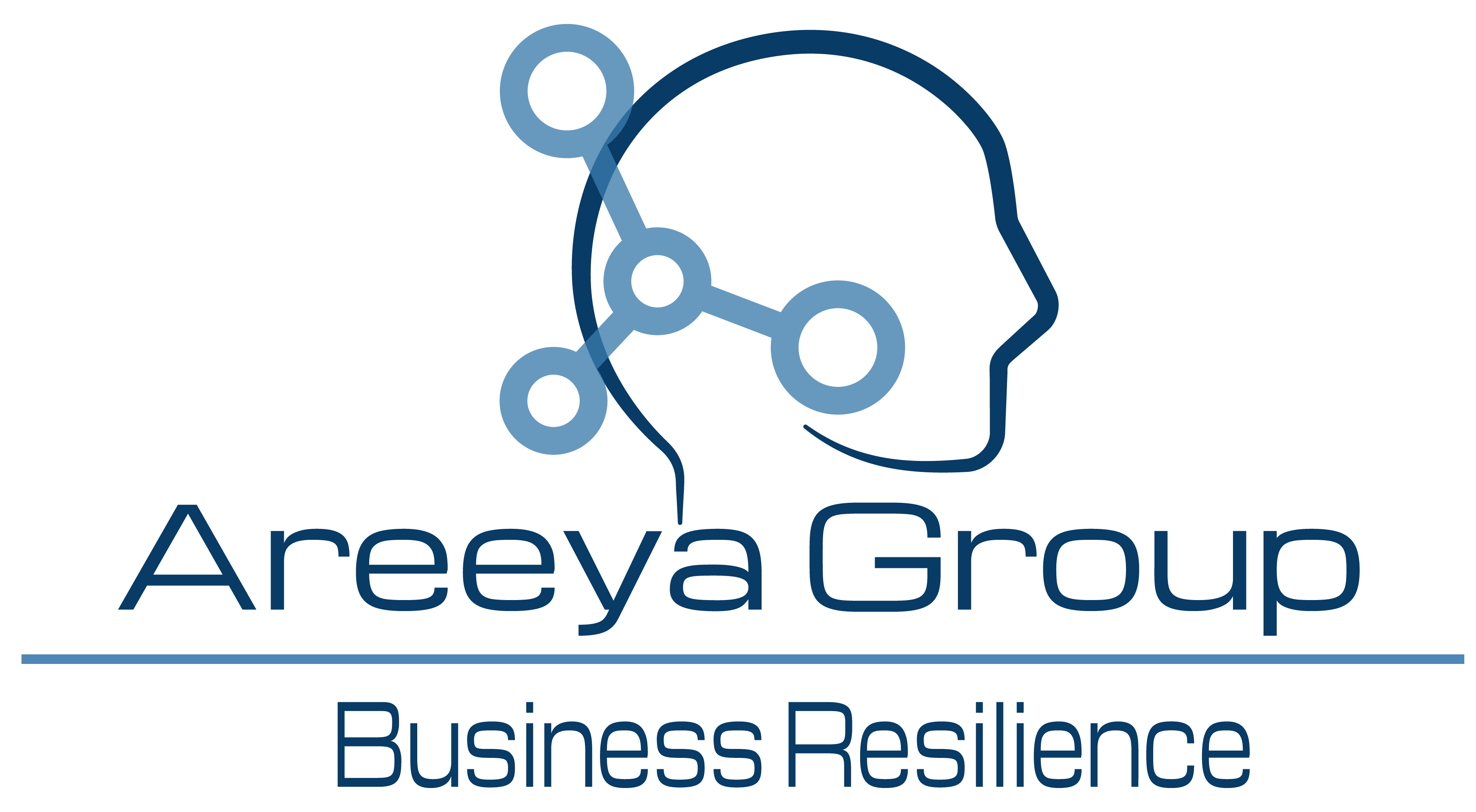 Areeya Group